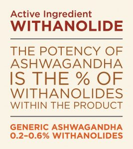Biologically Active Constituents Ashwagandha Active Ingredient: Withanolides